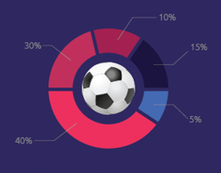 Hub Science | Διάλεξη Γιάννη Ντζούφρα :: Football Analytics